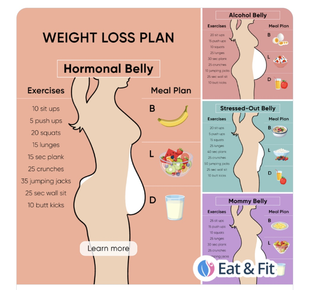 When My Hormones Fluctuate, So Does My Weight  Day 8 of 8